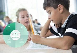 Aktiv resursfördelning för att möta elevernas behov