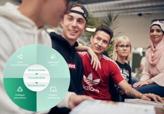 Kollegial samverkan ger resultat på Framtidsgymnasiet i Nyköping