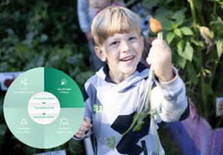 Starkt uppdragsfokus lär barnen om hållbarhet